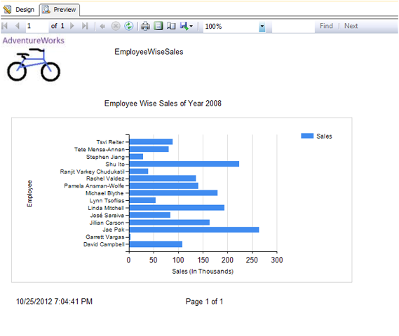 Bar Chart Report in SSRS-9