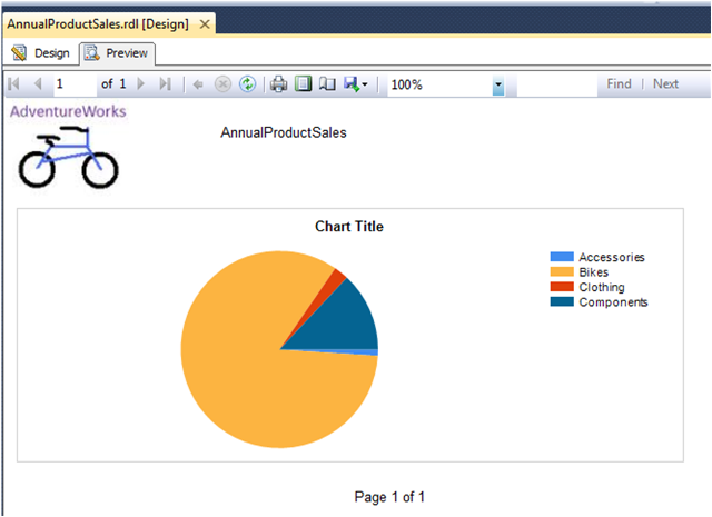 Pie Chart Report in SSRS-5