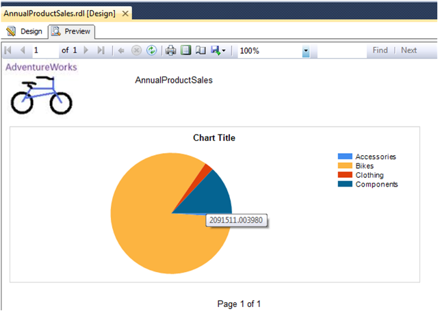 Pie Chart Report in SSRS-7