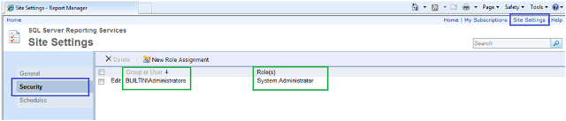 2-User Roles and Permissions in SSRS